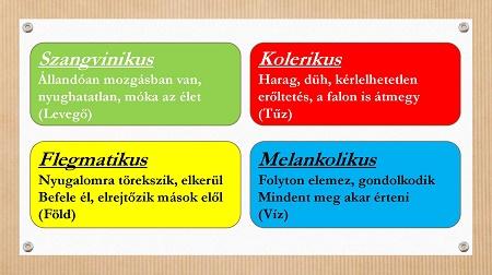 4 vérmérsékleti típus
