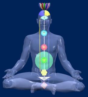 A test belső energiarendszerét ismerni kell a tisztító légzés helyes elvégzéséhez.