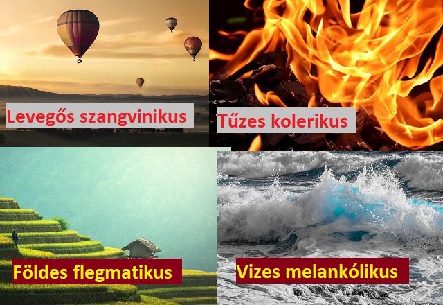 A négy őselem és a négy vérmérsékleti típus kapcsolata
